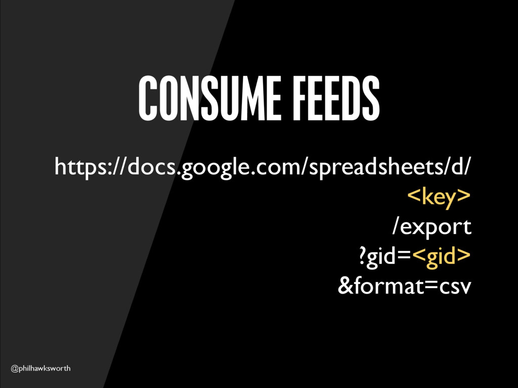 @philhawksworth CONSUME FEEDS https://docs.goog...