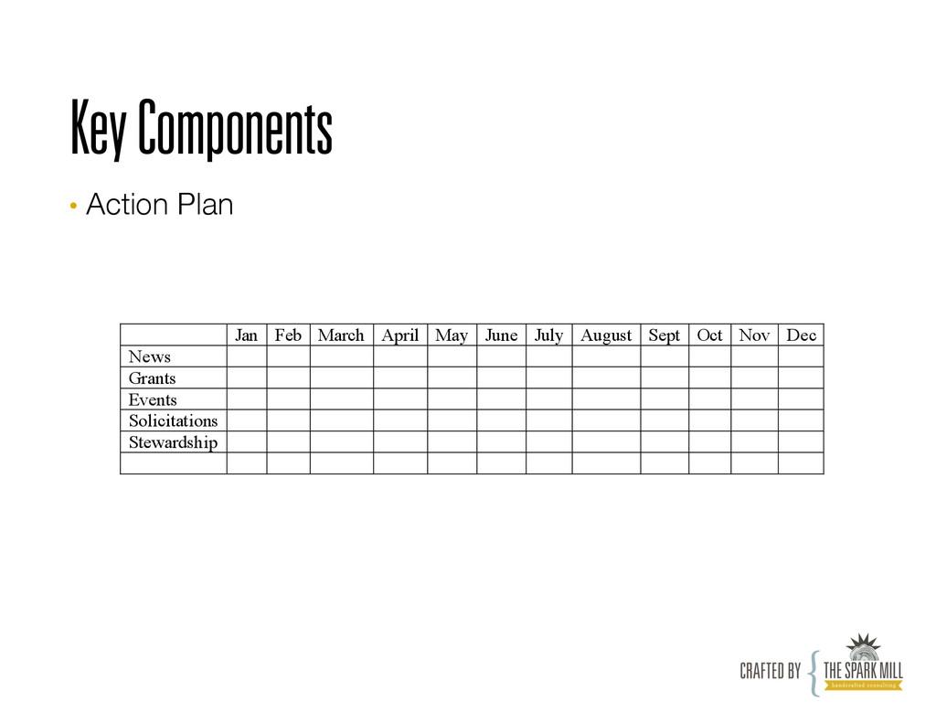 Key Components • Action Plan Jan Feb March Ap...