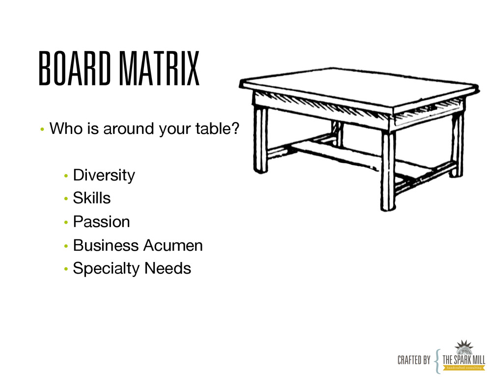 BOARD MATRIX • Who is around your table? • D...