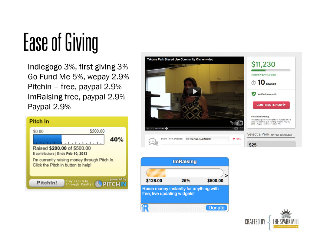 Ease of Giving Indiegogo 3%, first giving 3% Go...