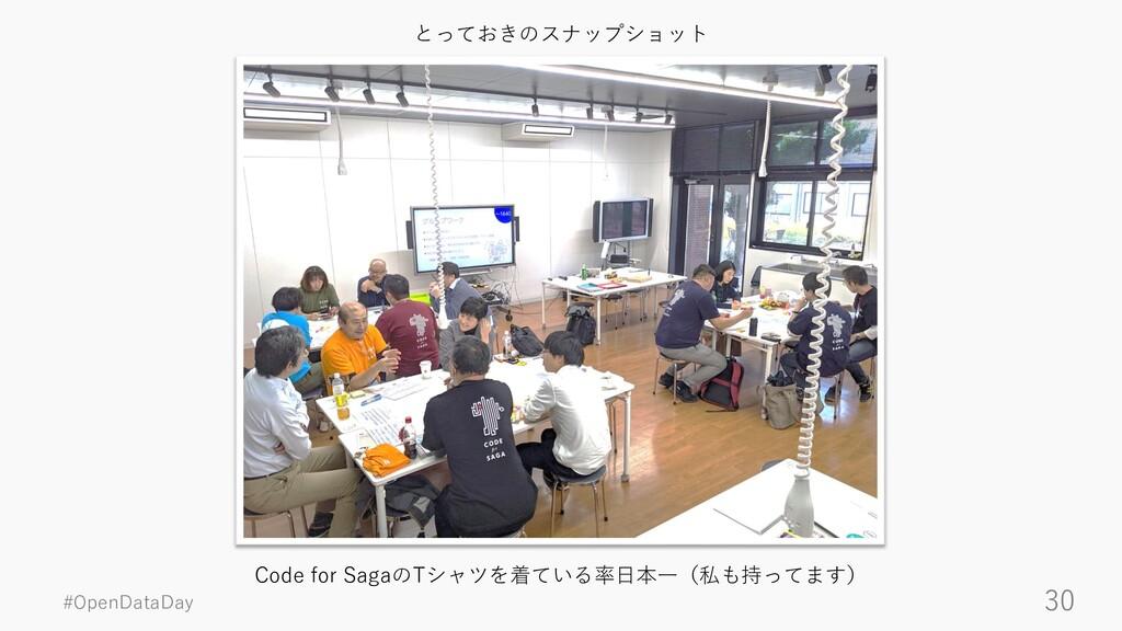 #OpenDataDay 30 Code for SagaのTシャツを着ている率日本一(私も持...