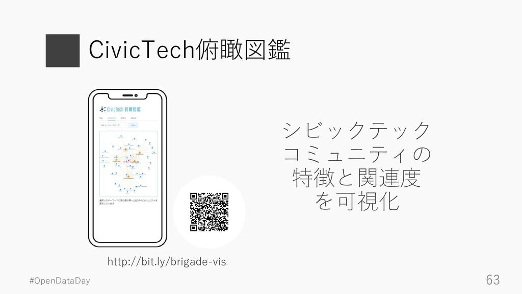 #OpenDataDay 63 CivicTech俯瞰図鑑 http://bit.ly/bri...