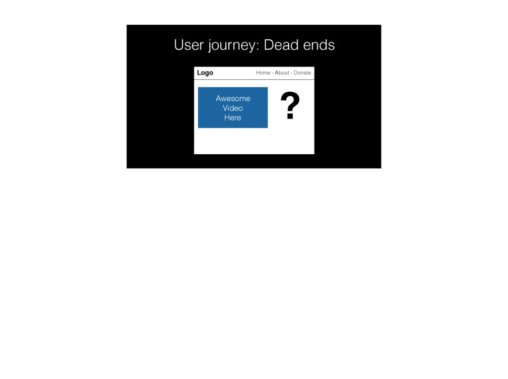 User journey: Dead ends ? Logo Home - About - D...