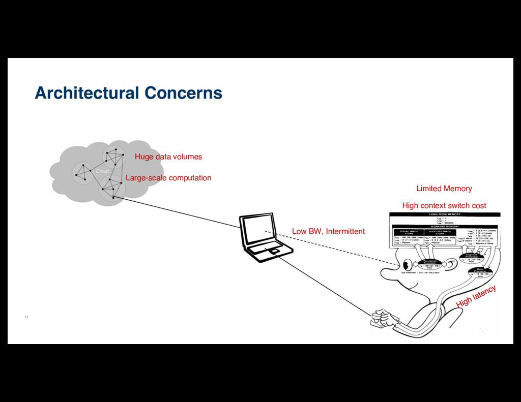 17 Architectural Concerns Cloud Low BW, Intermi...