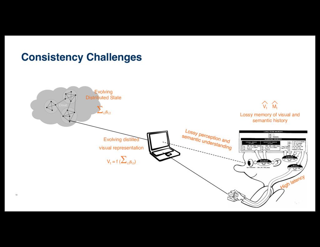 18 Consistency Challenges Cloud Evolving distil...