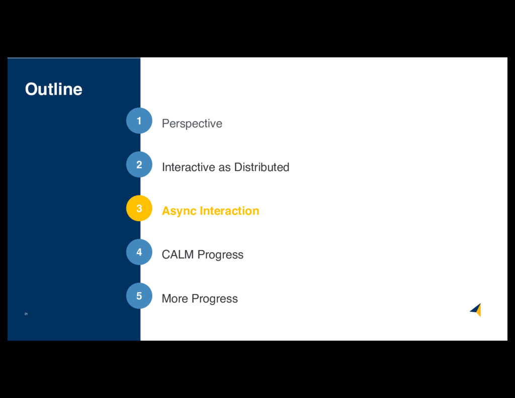 Outline 21 1 2 3 4 5 Perspective Async Interact...