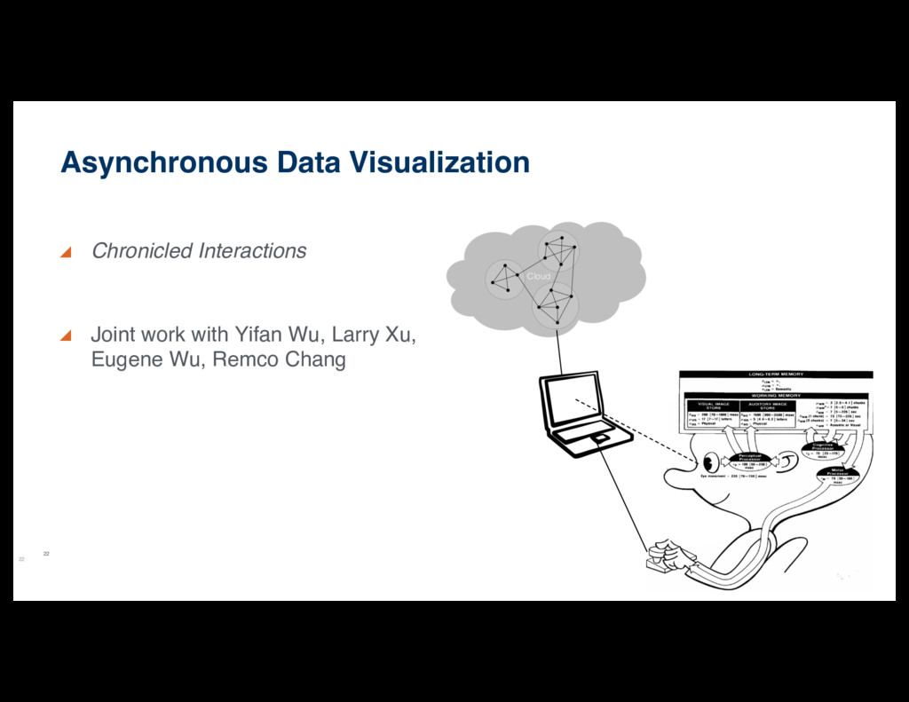 22 Chronicled Interactions Joint work with Yifa...