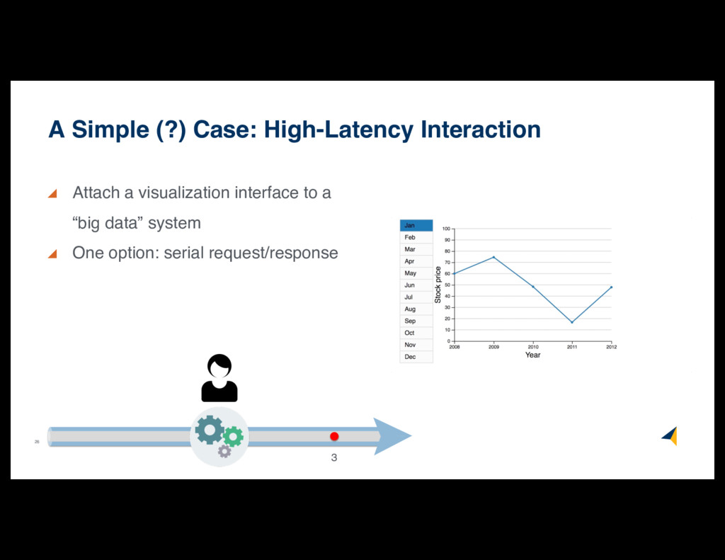 "26 1 2 Attach a visualization interface to a ""b..."