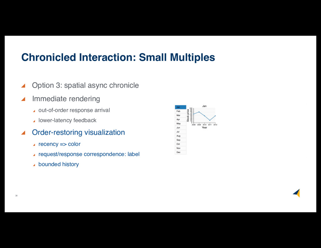 38 Option 3: spatial async chronicle Immediate ...