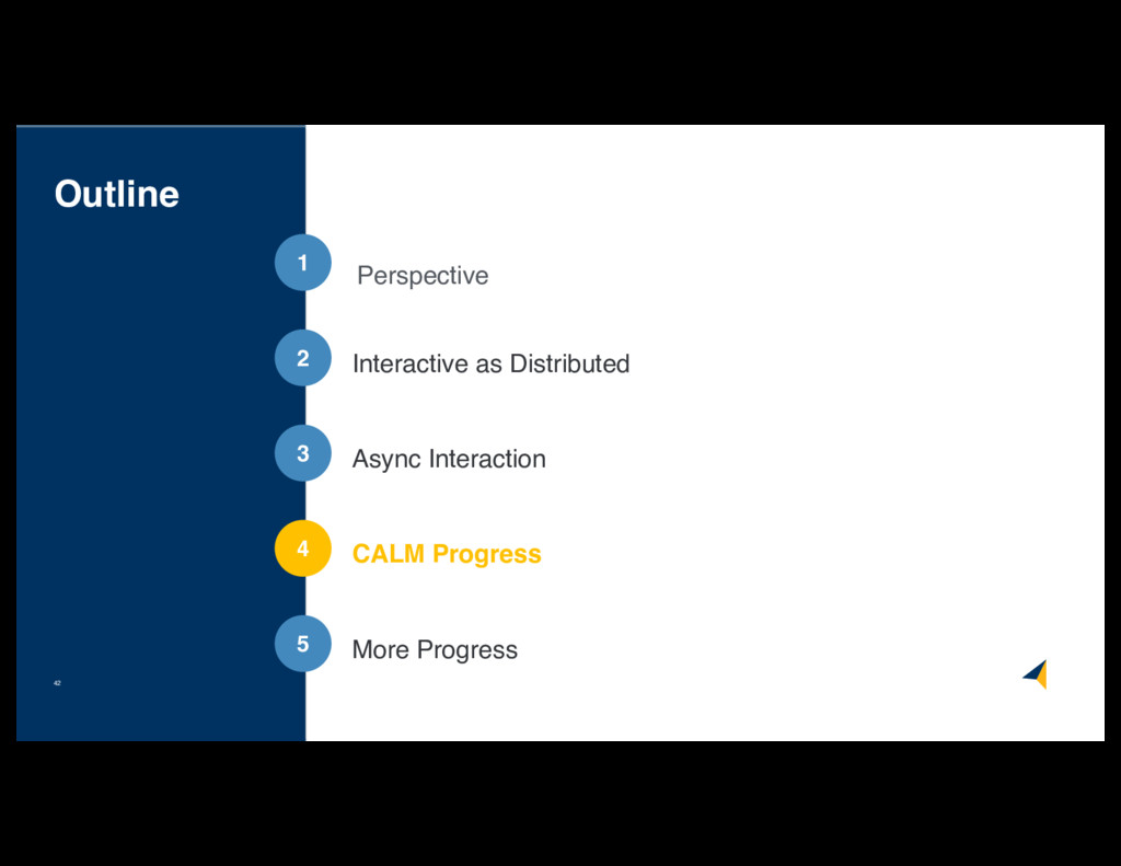 Outline 42 1 2 3 4 5 Perspective Async Interact...