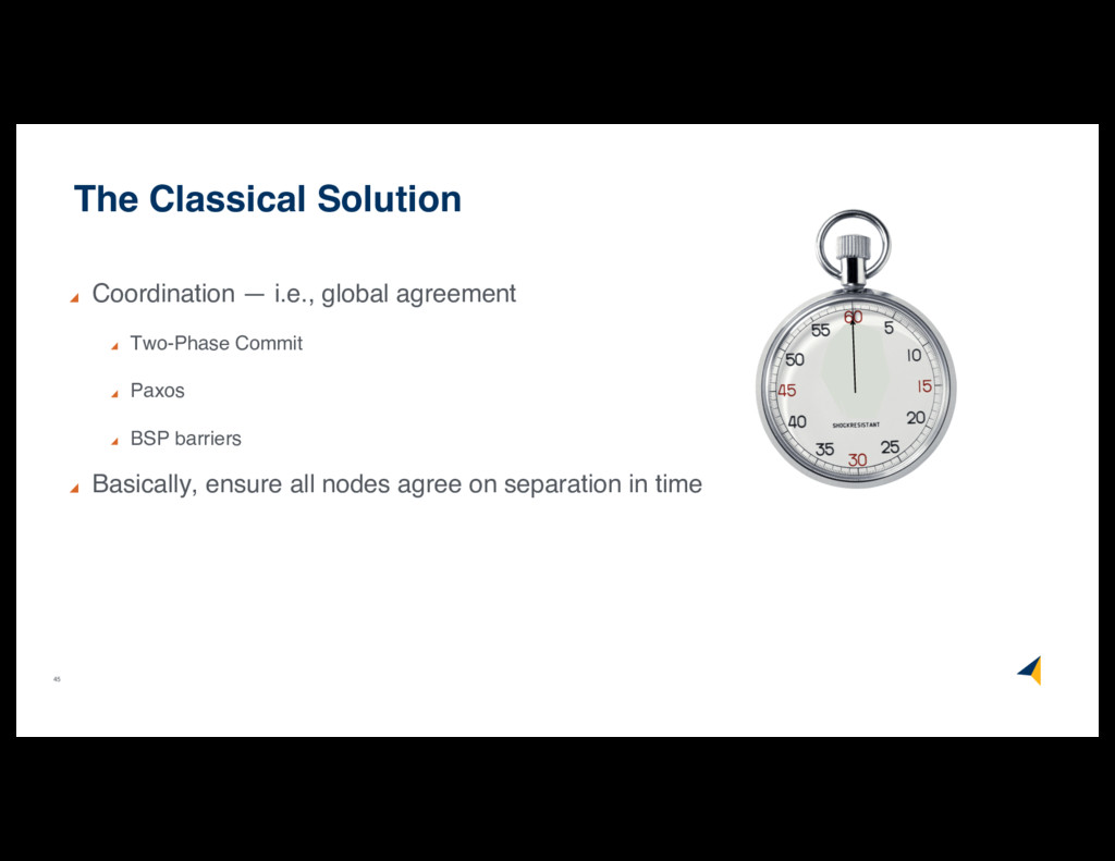 45 The Classical Solution Coordination — i.e., ...