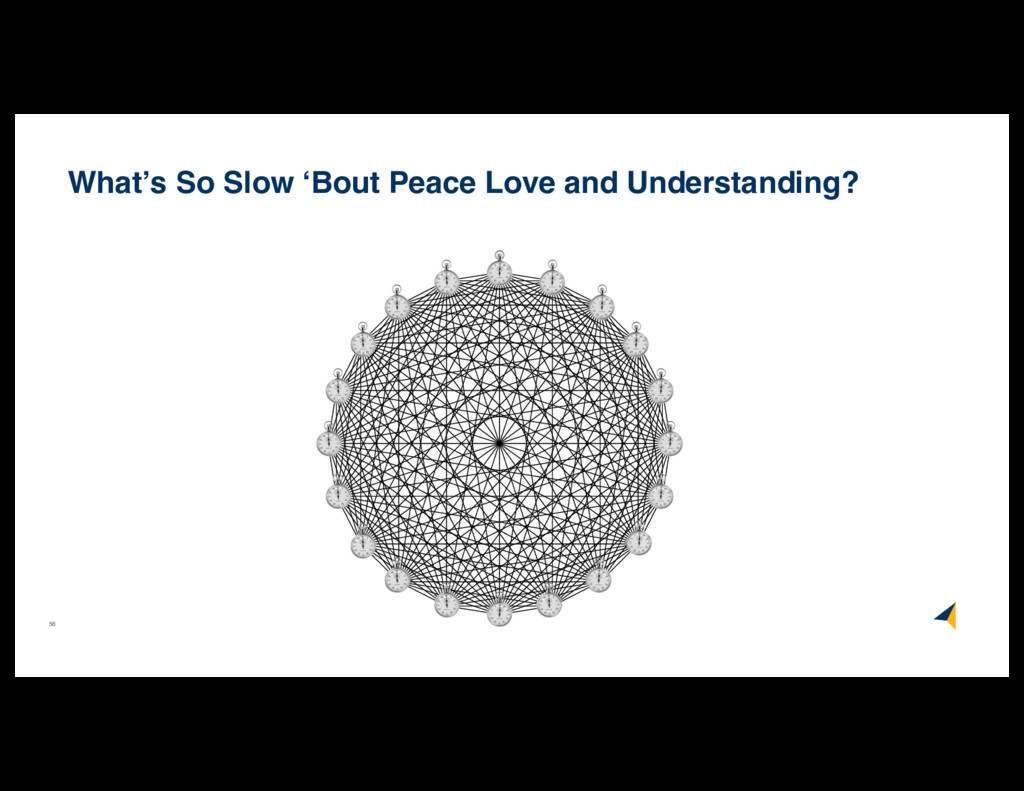 56 What's So Slow 'Bout Peace Love and Understa...