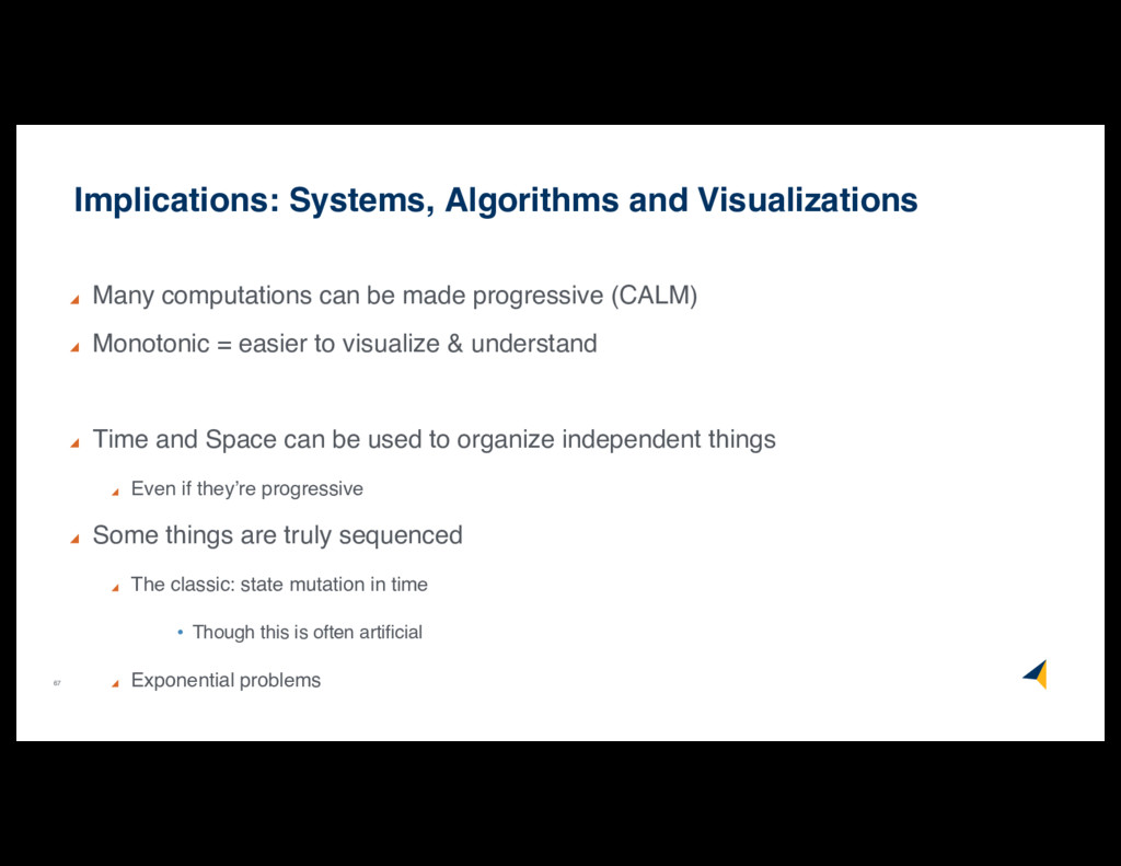 67 Implications: Systems, Algorithms and Visual...