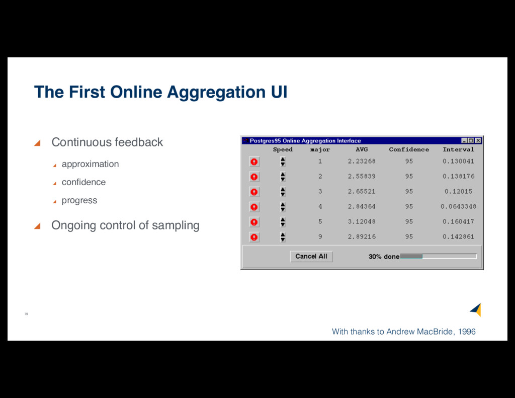 79 Continuous feedback approximation confidence...
