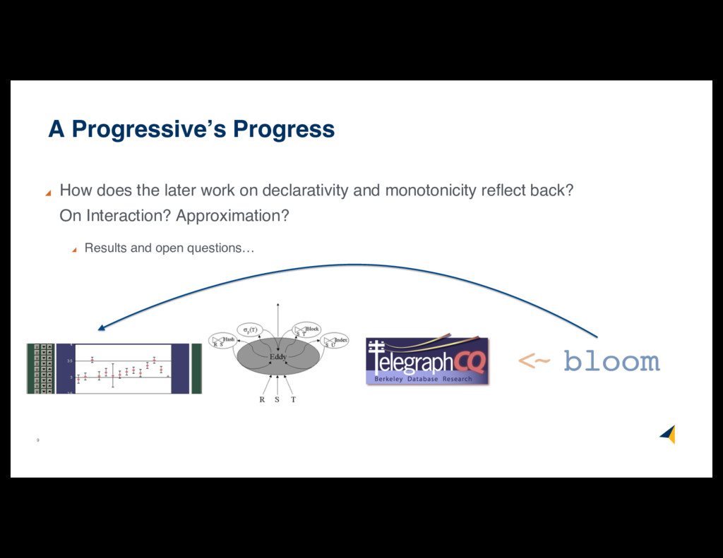 9 A Progressive's Progress How does the later w...