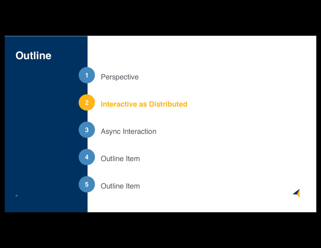 Outline 10 1 2 3 4 5 Perspective Async Interact...
