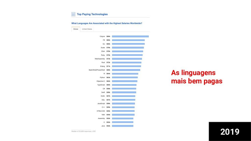 As linguagens mais bem pagas 2019