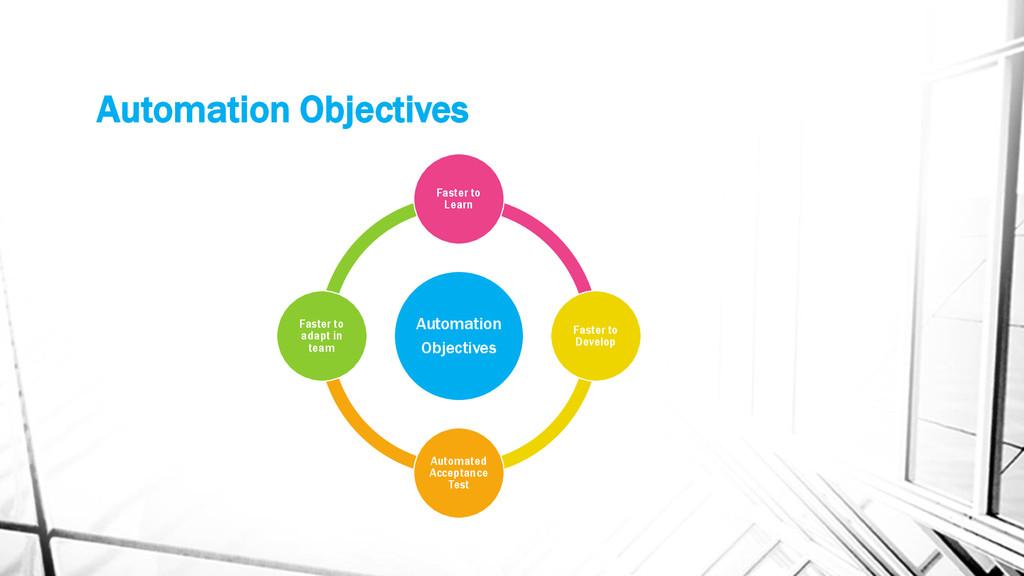 Automation Objectives Automation Objectives Fas...