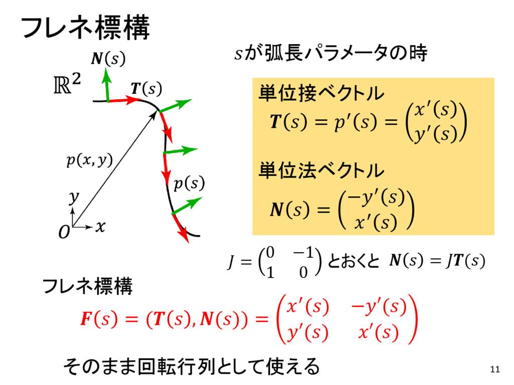 11 フレネ標構  = 0 −1 1 0 とおくと   = ()   = (  , ()) =...
