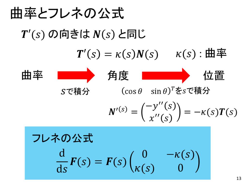 13 曲率とフレネの公式 ′  = −′′  ′′  = −()() d d () = () ...
