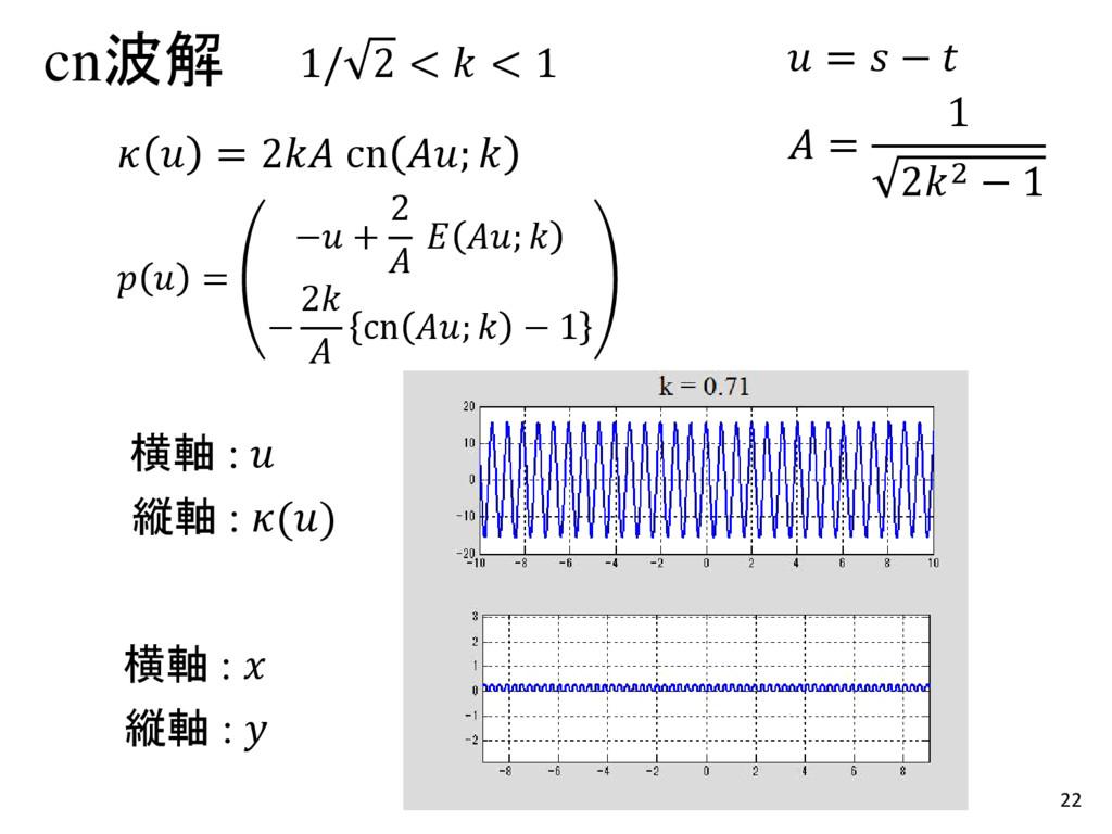22 cn波解 1/ 2 <  < 1   = 2 cn ;    = − + 2   ;  ...