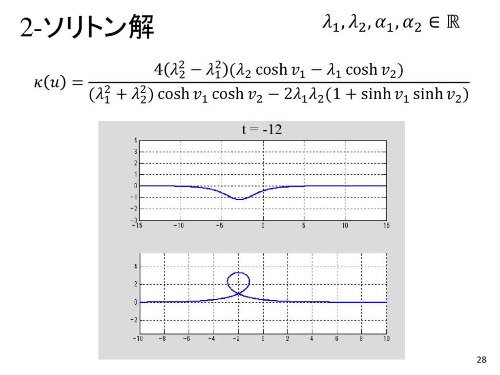 28 2-ソリトン解 1 , 2 , 1 , 2 ∈ ℝ   = 4 2 2 − 1 2 (2...