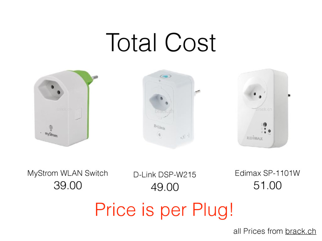 Total Cost D-Link DSP-W215 49.00 all Prices fr...