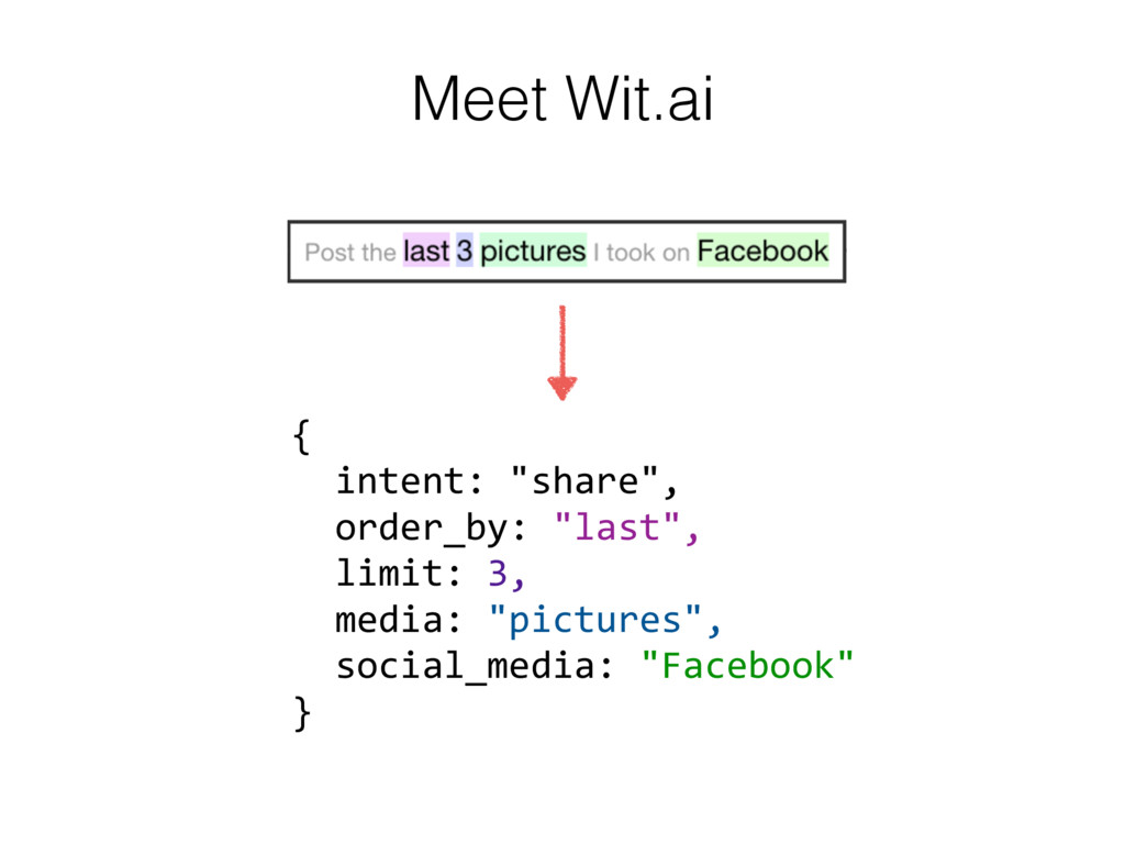 "Meet Wit.ai { intent: ""share"", order_by: ""last""..."