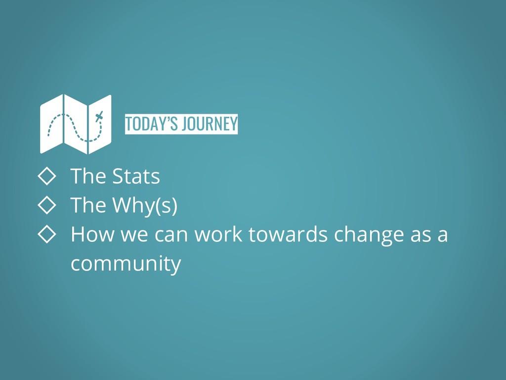 TODAY'S JOURNEY ◇ The Stats ◇ The Why(s) ◇ How ...