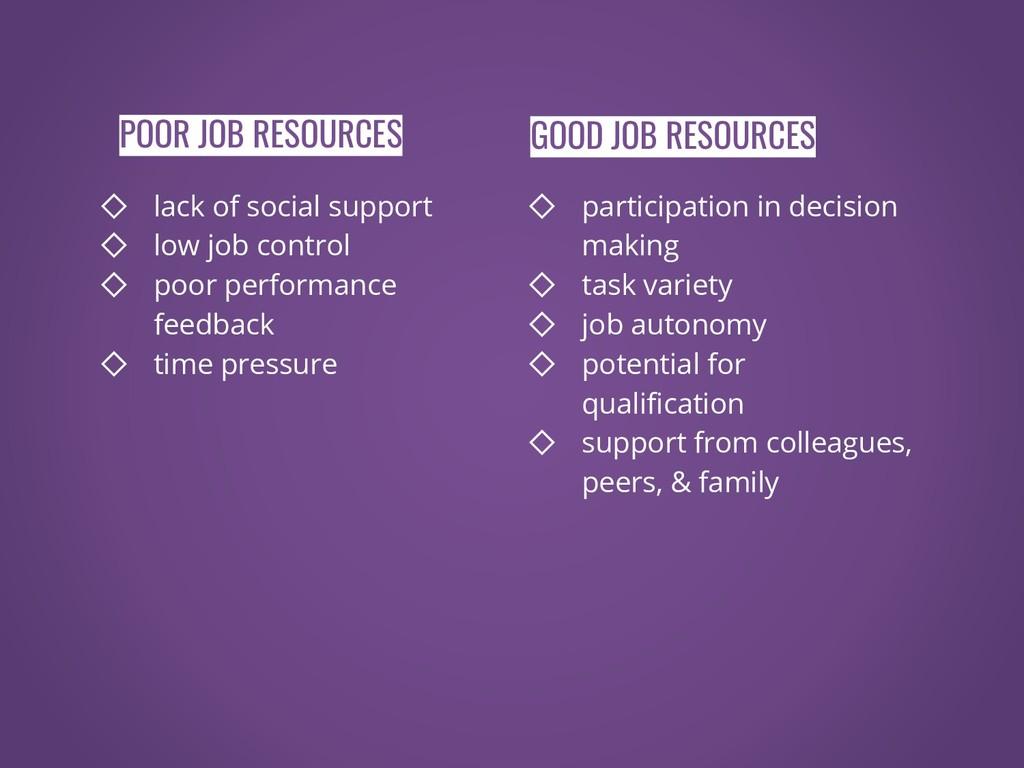 GOOD JOB RESOURCES ◇ participation in decision ...