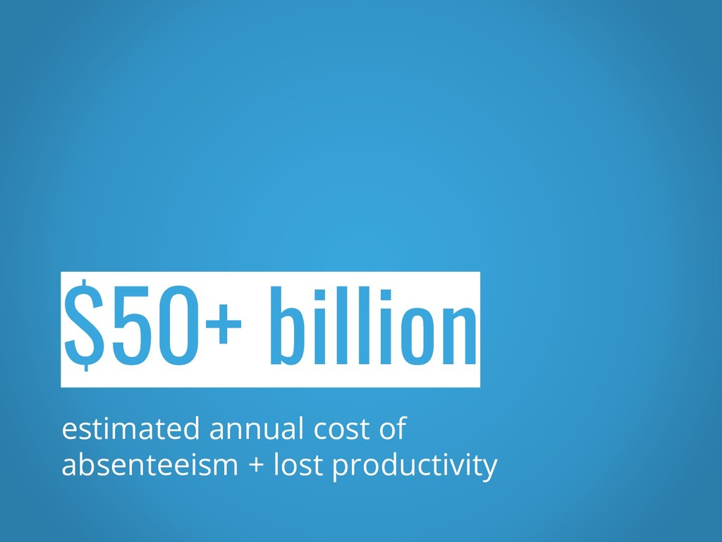 $50+ billion estimated annual cost of absenteei...