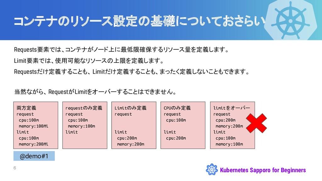 Kubernetes Sapporo for Beginners コンテナのリソース設定の基礎...