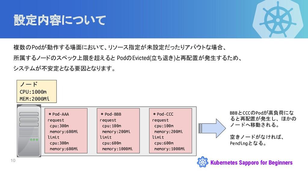 Kubernetes Sapporo for Beginners 設定内容について 10 複数...