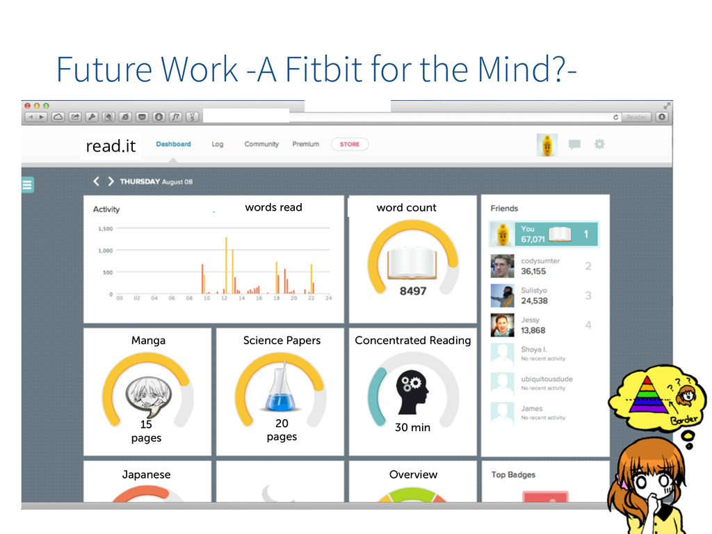 Future Work -A Fitbit for the Mind?- Type to en...