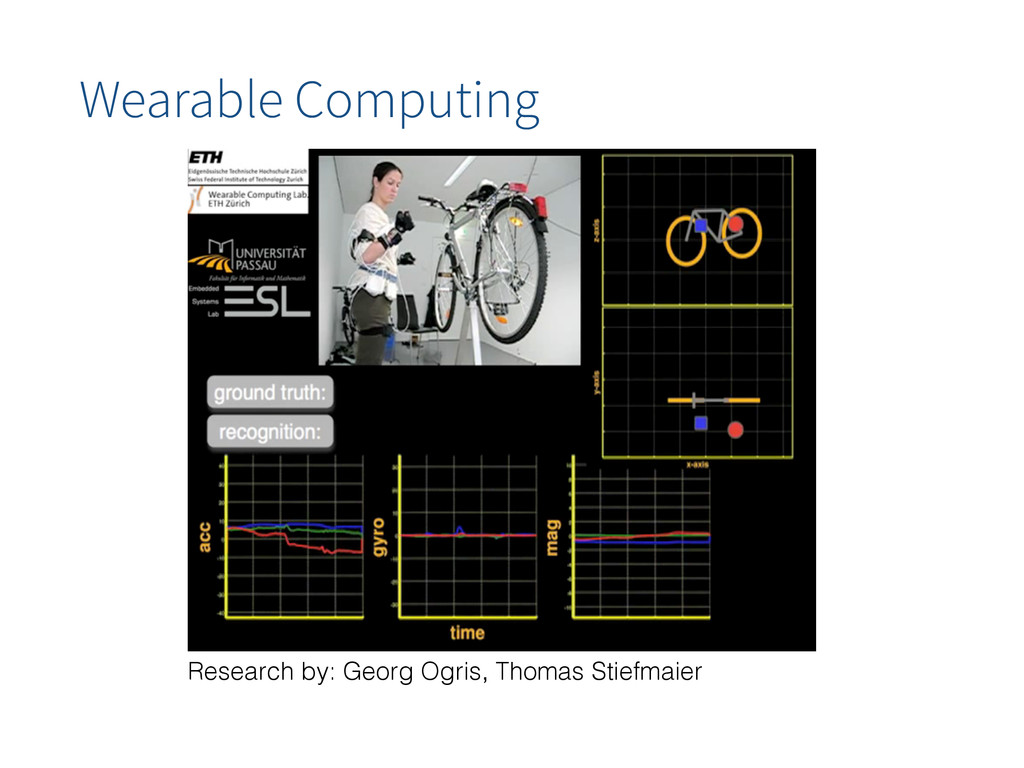 Wearable Computing Research by: Georg Ogris, Th...