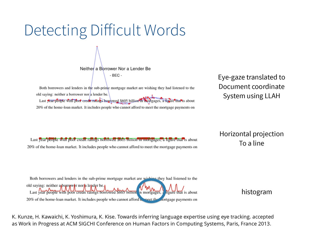 Detecting Difficult Words Eye-gaze translated to...