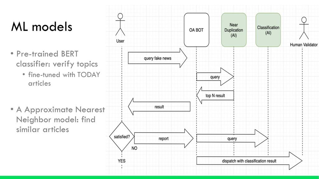 ML models • Pre-trained BERT classifier: verify...