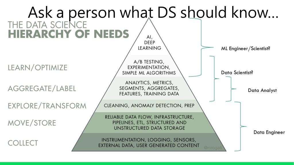 Data Engineer ML Engineer/Scientist? Data Scien...