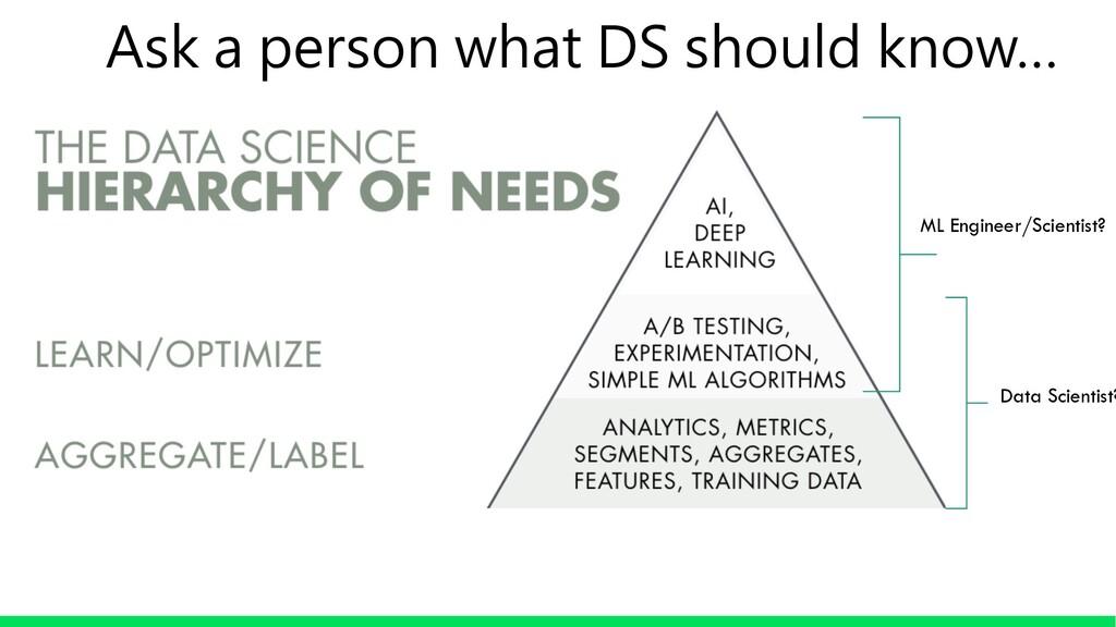 ML Engineer/Scientist? Data Scientist?