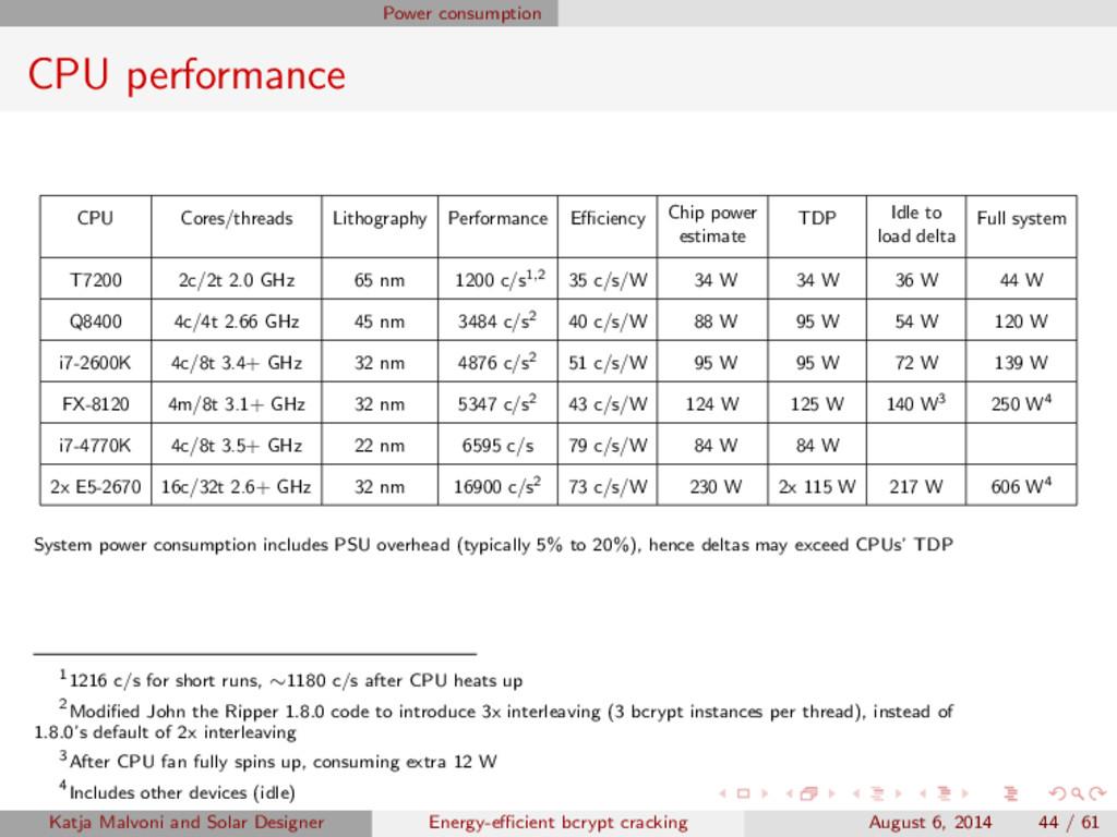 Power consumption CPU performance CPU Cores/thr...