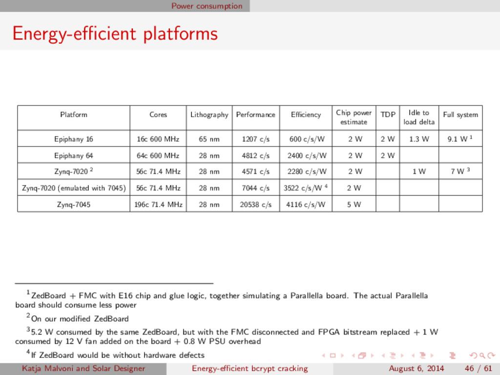 Power consumption Energy-efficient platforms Plat...