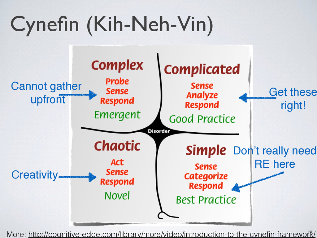 Cynefin (Kih-Neh-Vin) 19 More: http://cognitive-...