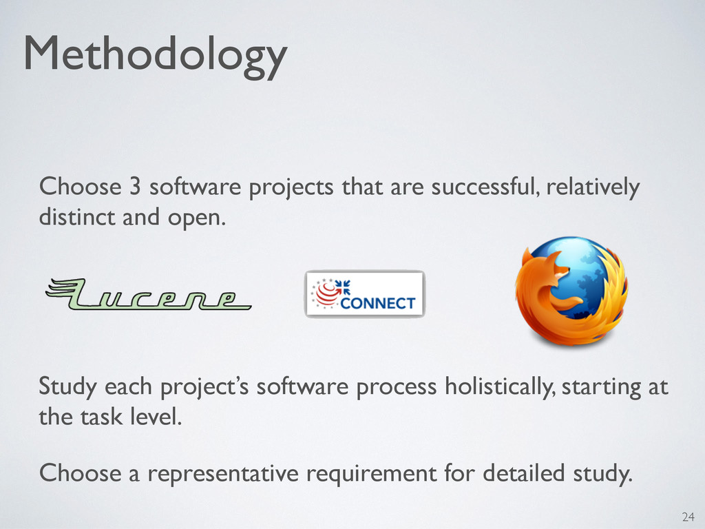 Methodology Choose 3 software projects that are...