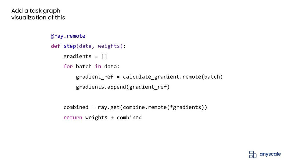 @ray.remote def step(data, weights): gradients ...