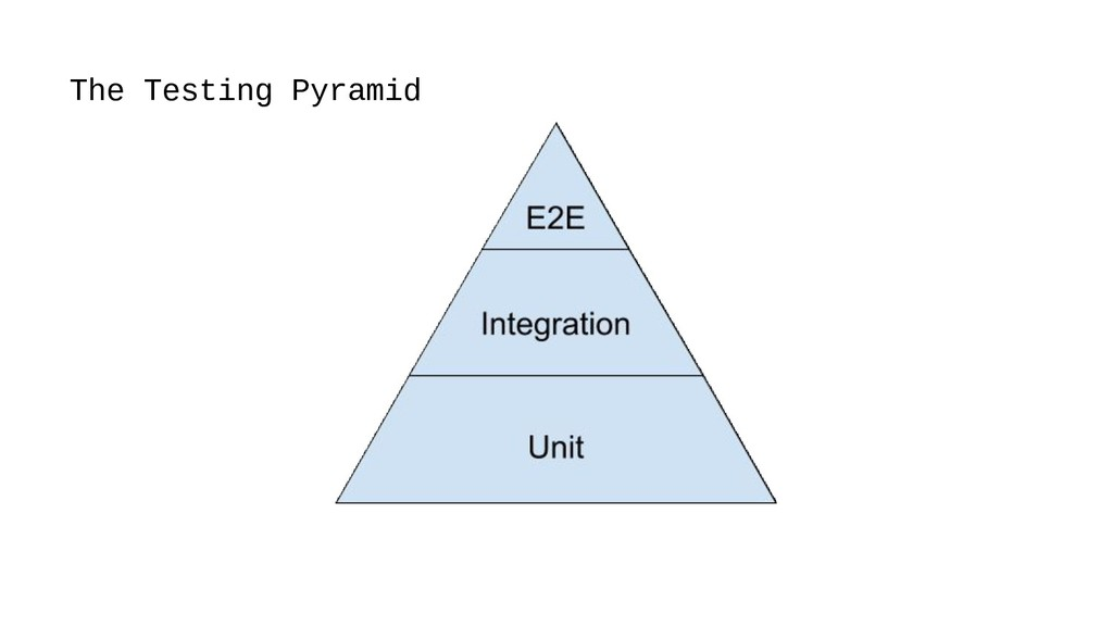The Testing Pyramid 29