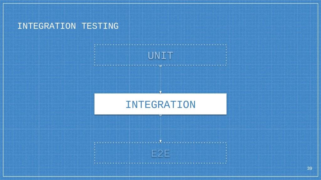 INTEGRATION TESTING INTEGRATION E2E UNIT 39