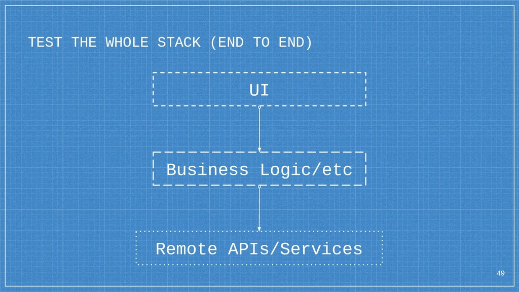 Business Logic/etc TEST THE WHOLE STACK (END TO...