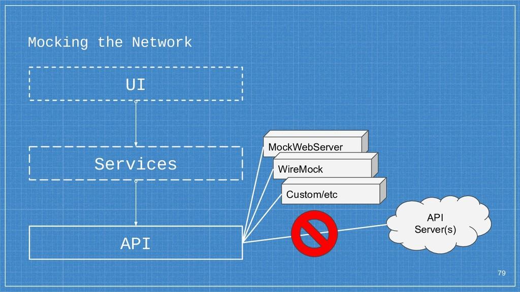 Mocking the Network Services API UI 79 API Serv...