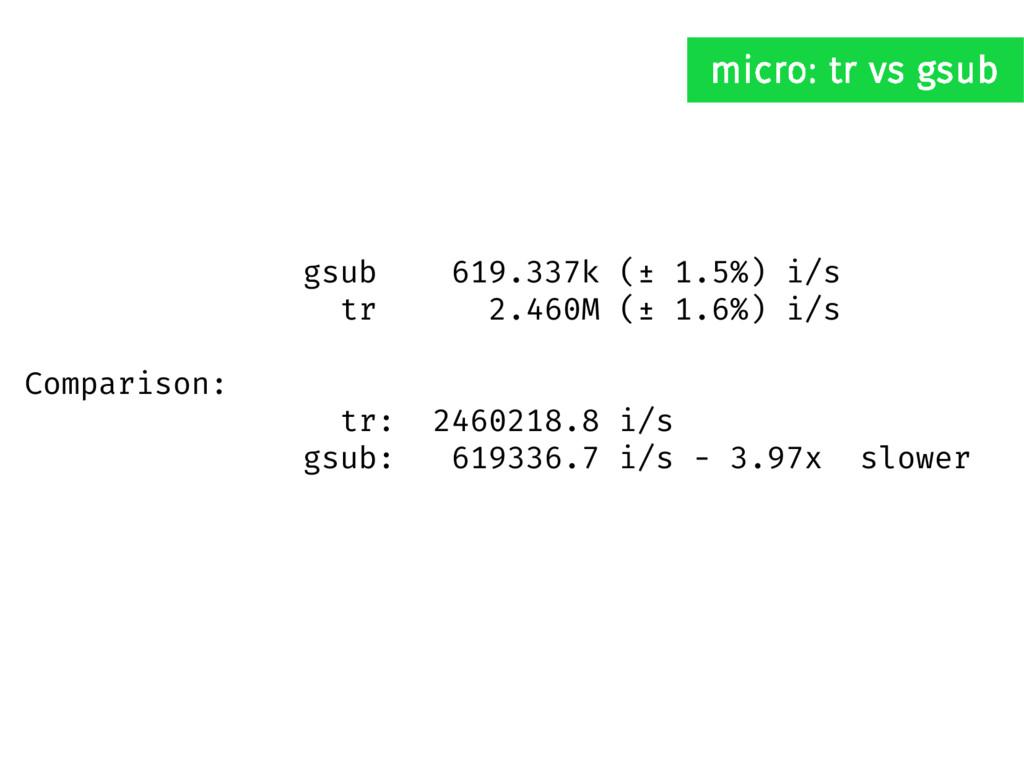 gsub 619.337k (± 1.5%) i/s tr 2.460M (± 1.6%) i...