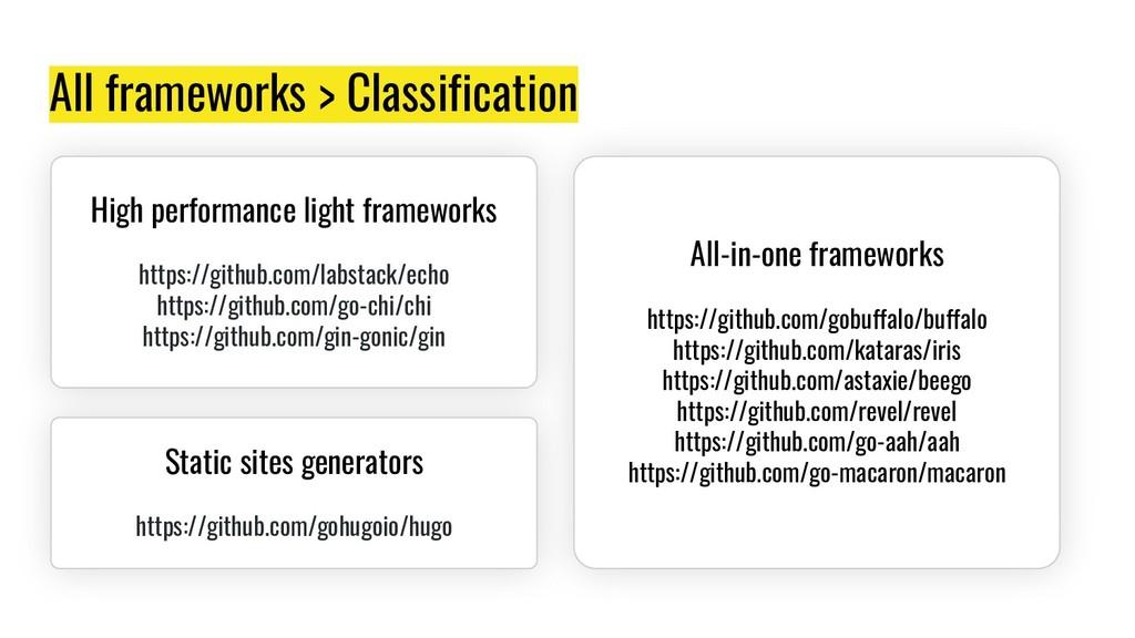 All frameworks > Classification High performanc...